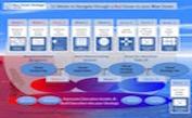 12 Week BOS Navigation Chart Home Page Tumbnail